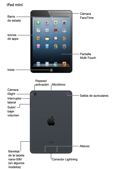 ya esta disponible el manual oficial de apple para el ipad mini en rh mecambioamac com Best iPad Manual iPad 2 Wi-Fi User Manual